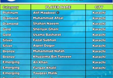 Strong Karachi team for MCL